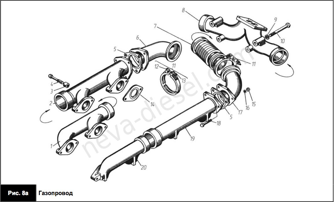 инструкция по эксплуатации двигателя ямз 8502