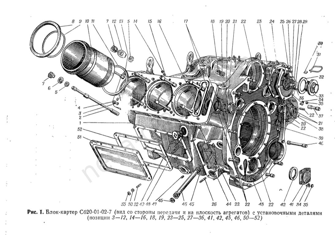 Пластинчатые теплообменники Danfoss серия XGC-L013L Салават