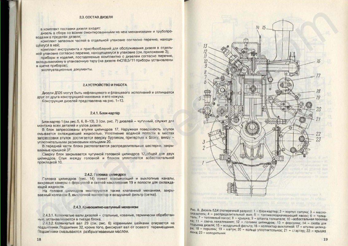 Инструкция по эксплуатации судового дизеля