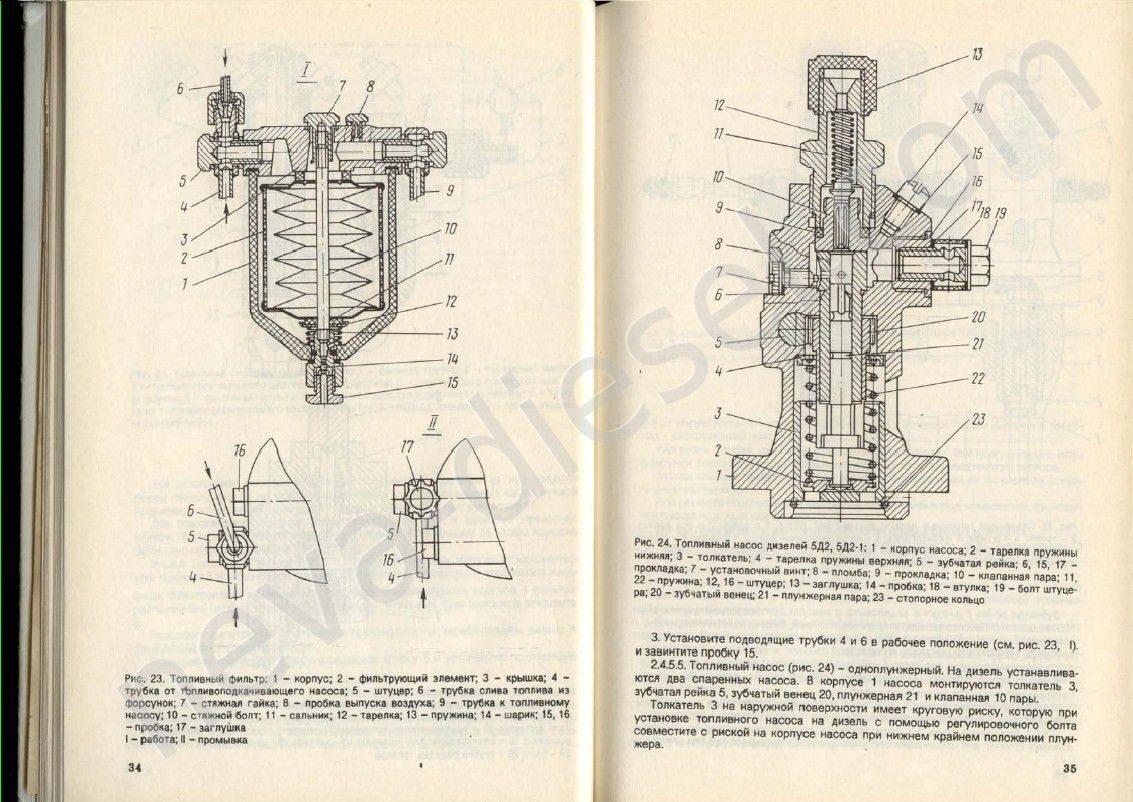 инструкция по эксплуатации газовой плиты exiteq