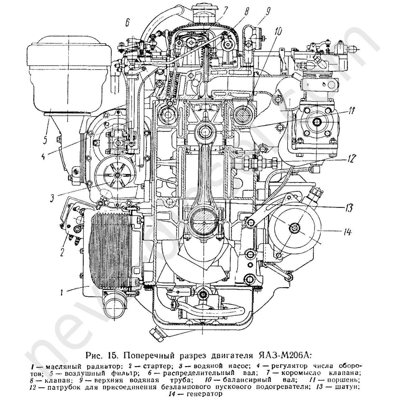 одноплунжерный электрогидравлический подъемник модели п 104 инструкция