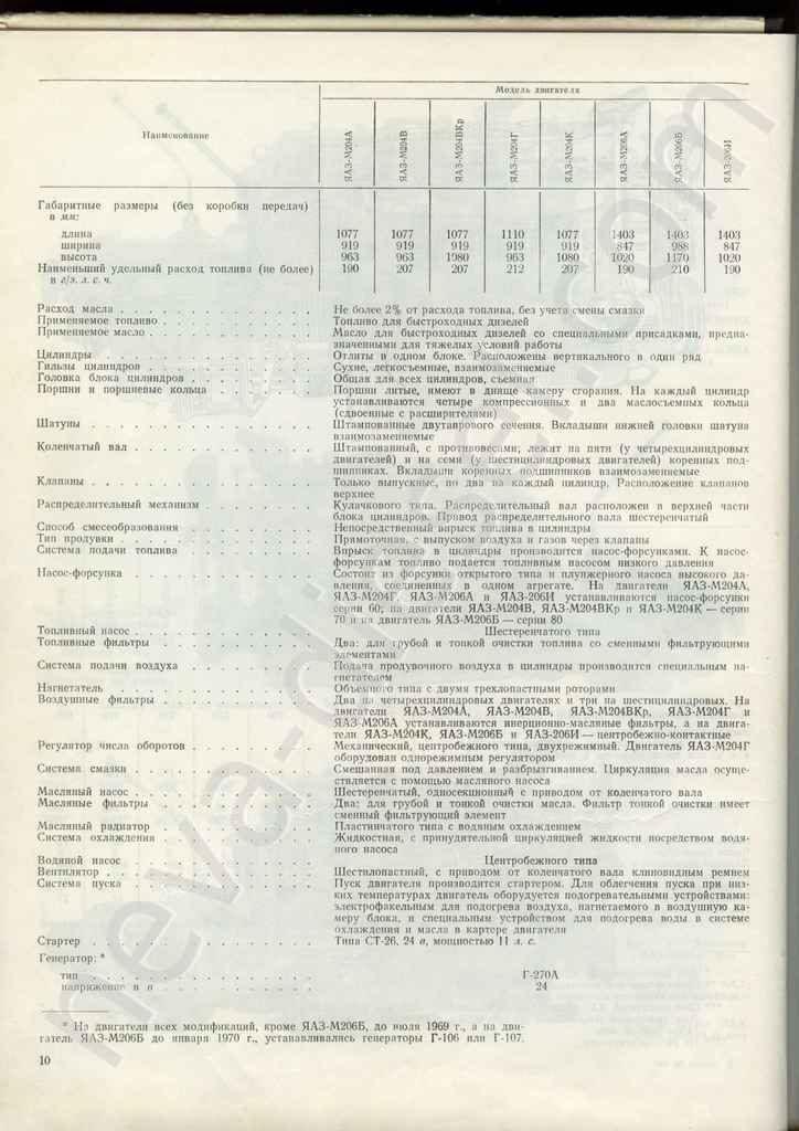 Двигатель ЯАЗ 204-206