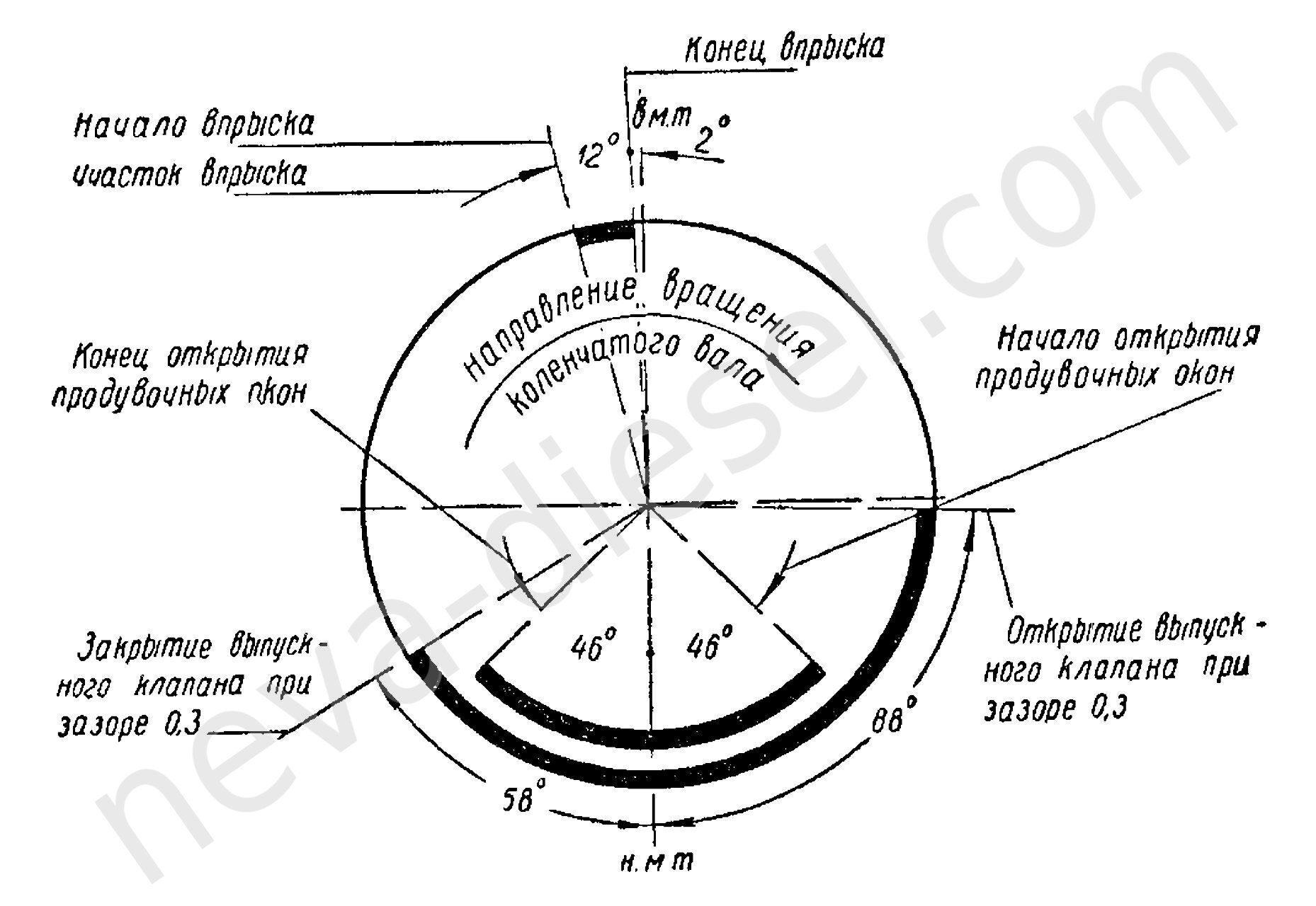 электро схема кждэ16 левый барабан
