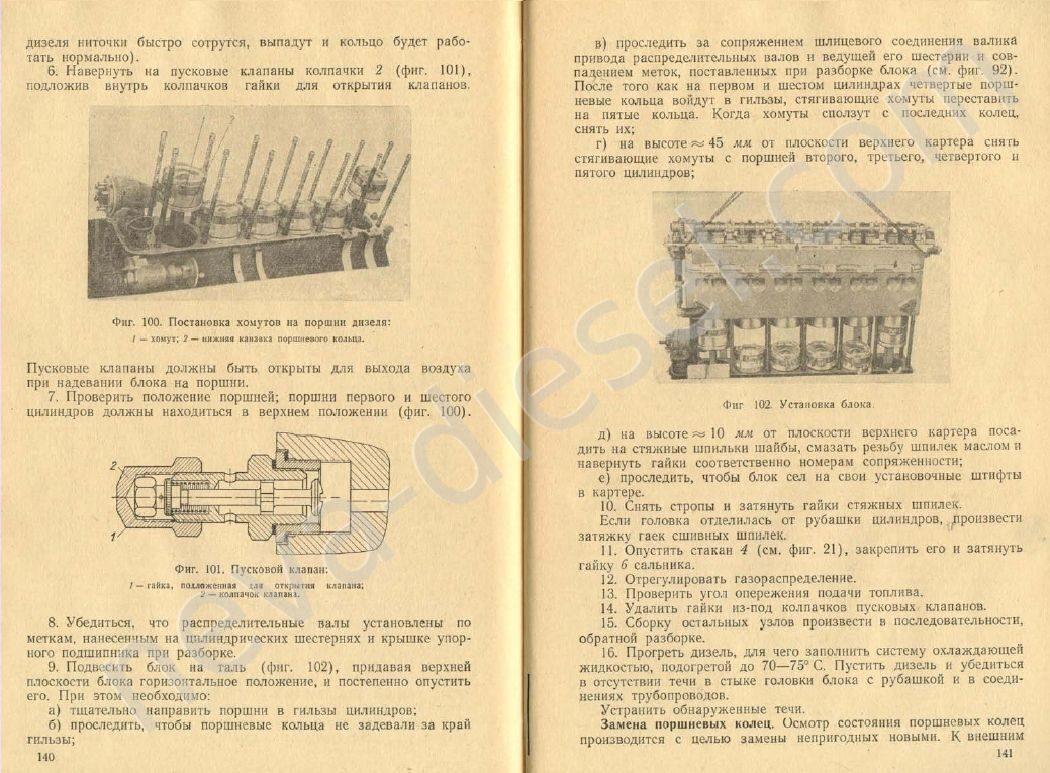 описание руководство по эксплуатации дизельных генераторов wola 52 h 12