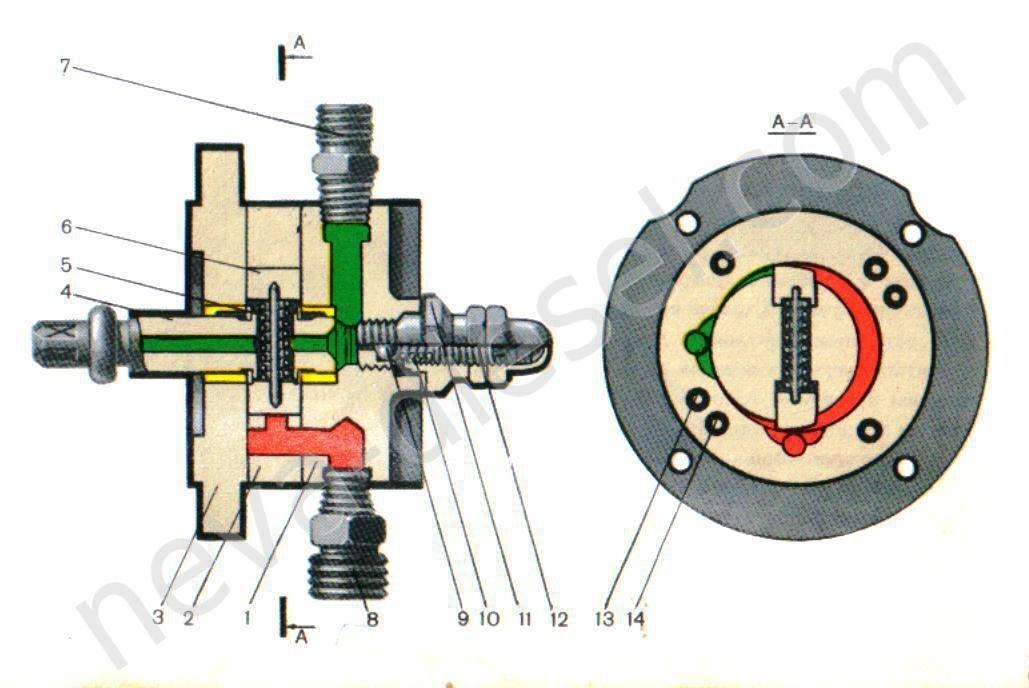 Масляный насос компрессора КТ6