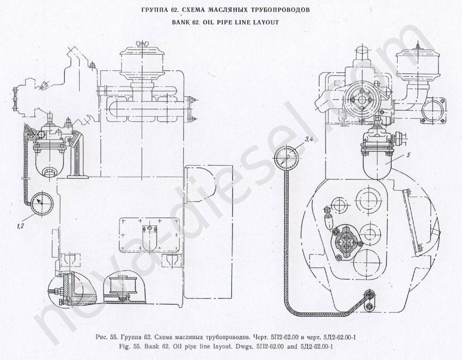 Схема масляных трубопроводов