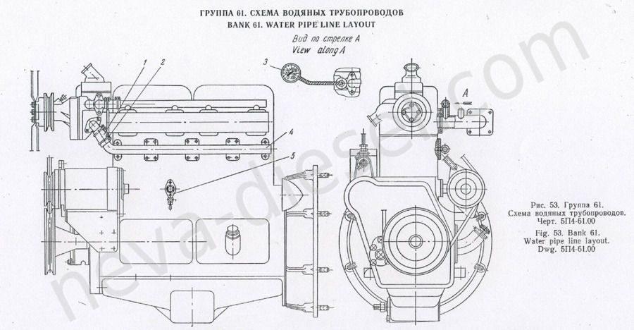 Схема водяных трубопроводов 4Ч